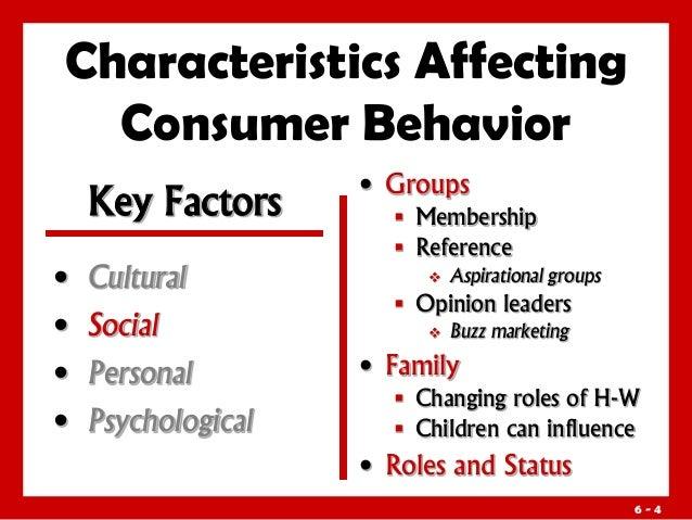 ch 1 h w consumer behavior Professor larry lockshin is the head of the  methods and applications, cambridge university press, uk, ch  in sr jaeger & h macfie (eds), consumer driven.
