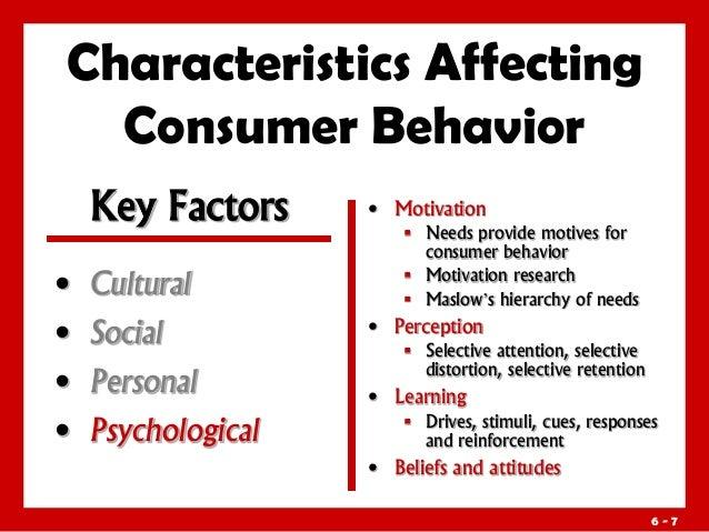 ch 1 h w consumer behavior Consumer behavior module-1 consumer behavior sangeeta sahney engel, james f blackwell, roger d miniard, paul w, consumer behavior, 6th ed chicago.