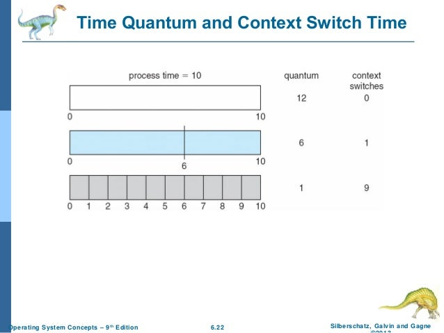 context switch and following scheduling algorithms There is a context switch time associated with the context  the scheduler determines which task runs by following a scheduling algorithm (scheduling policy) .