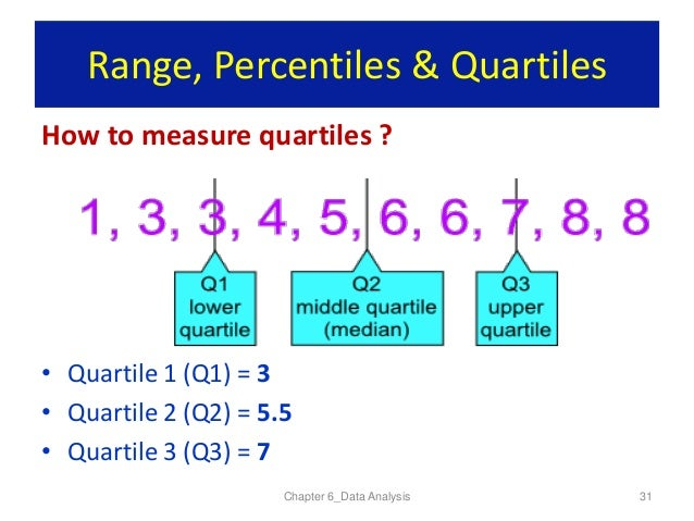 how to find quartile 1 and 3 in statistics