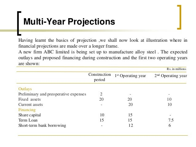 Profit and Loss Projection  Middle East Technical