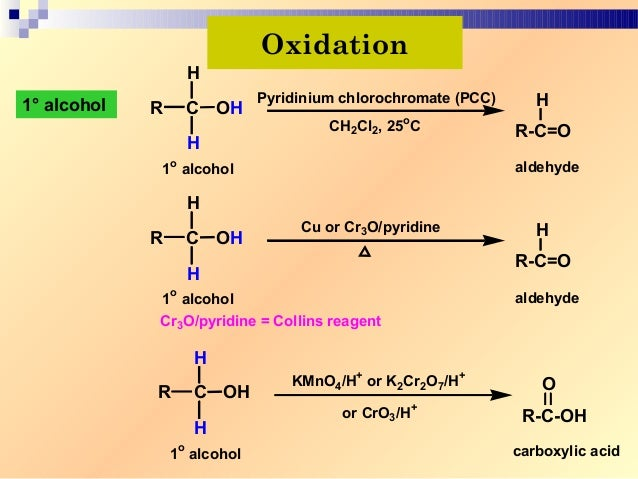 reactions of butanols with hydrbromic acid The loss of optical activity in the reaction of the optically active erythro- and  threo- 3-bromo-2-butanols with hydrobromic acid by s winstein' and h j.