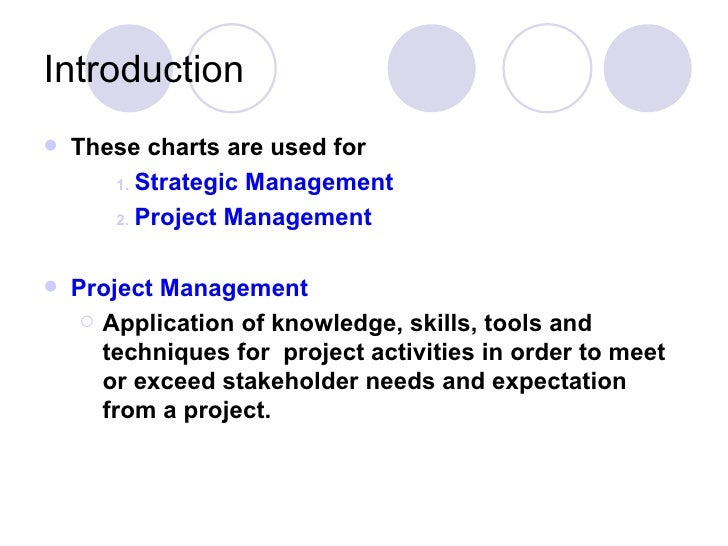 TID Chapter 6 Introduction To Microsoft Project Slide 2