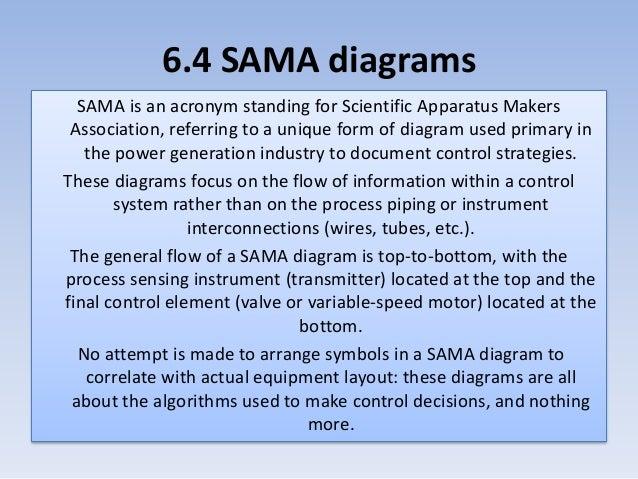 Sama Diagram Symbols Auto Electrical Wiring Diagram