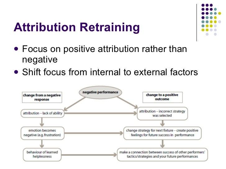 Attribution Retraining <ul><li>Focus on positive attribution rather than negative </li></ul><ul><li>Shift focus from inter...