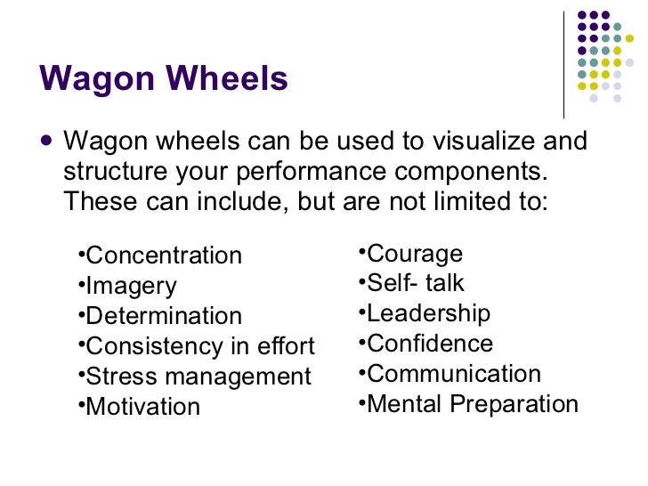 Wagon Wheels <ul><li>Wagon wheels can be used to visualize and structure your performance components. These can include, b...