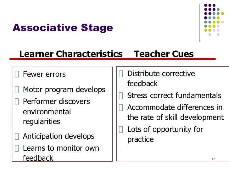 Associative Stage <ul><li>Fewer errors </li></ul><ul><li>Motor program develops </li></ul><ul><li>Performer discovers envi...
