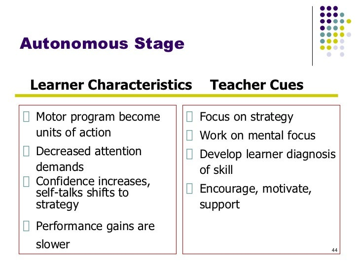 Autonomous Stage <ul><li>Motor program become units of action </li></ul><ul><li>Decreased attention demands </li></ul><ul>...