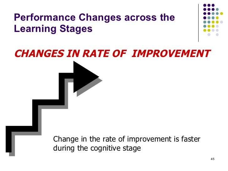 Performance Changes across the Learning Stages Change in the rate of improvement is faster  during the cognitive stage CHA...