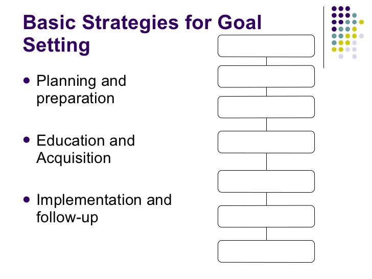 Basic Strategies for Goal Setting <ul><li>Planning and preparation  </li></ul><ul><li>Education and Acquisition </li></ul>...