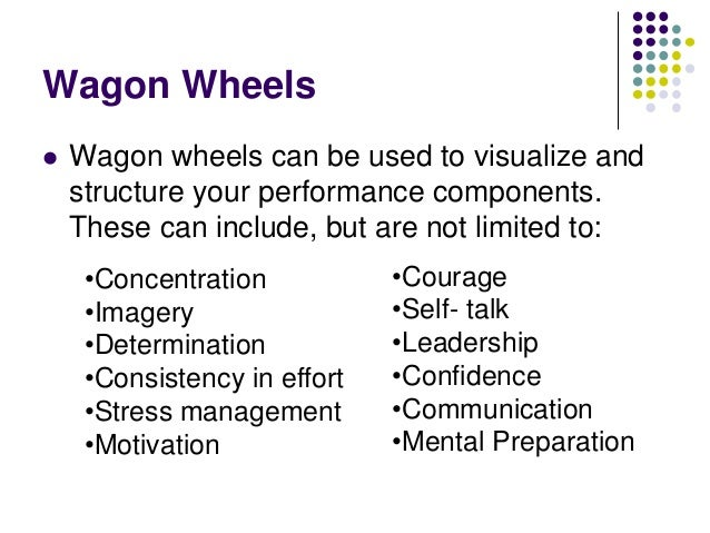 Wagon Wheels   Wagon wheels can be used to visualize and structure your performance components. These can include, but ar...