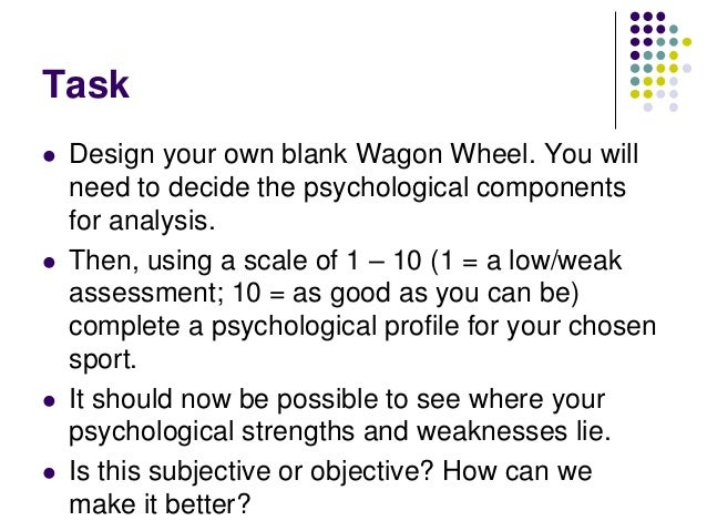 Task         Design your own blank Wagon Wheel. You will need to decide the psychological components for analysis. The...