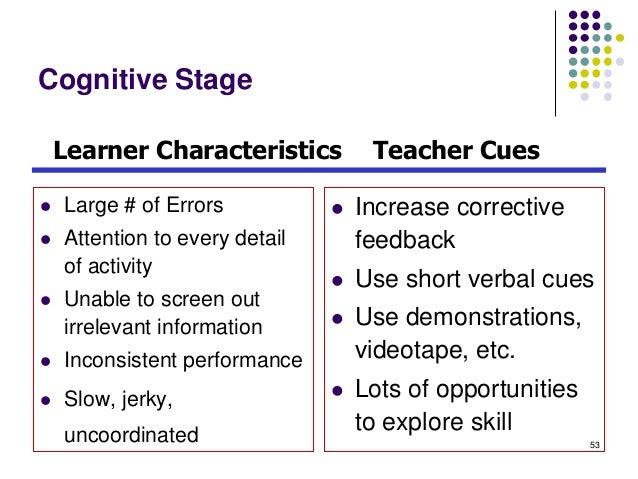 Associative Stage Learner Characteristics  Fewer errors  Motor program develops  Performer discovers environmental regu...
