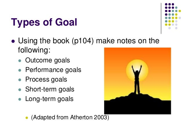 Types of Goal   Using the book (p104) make notes on the following:       Outcome goals Performance goals Process goa...
