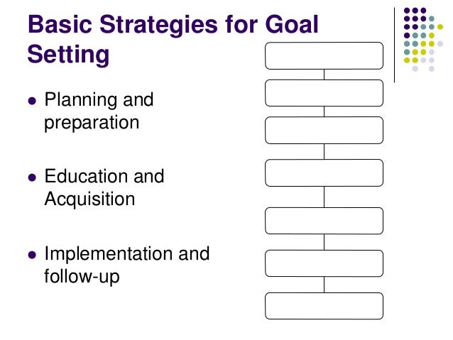 Basic Strategies for Goal Setting  Plan and set your goals (short and long-term)      Planning and preparation Education...