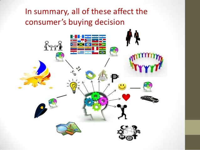 summary of chapter 6 analyzing consumer White paper on consumer affairs 2016(summary) chapter 6 : establishment of the consumer administration collection and analysis of information on consumer.