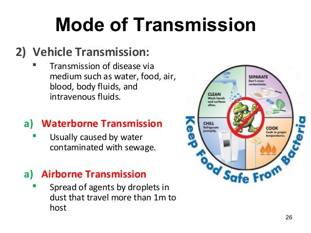 transmission of diseases Droplet transmission occurs when bacteria or viruses travel on relatively droplet transmission: a-to-z guide understanding how diseases can spread makes them.