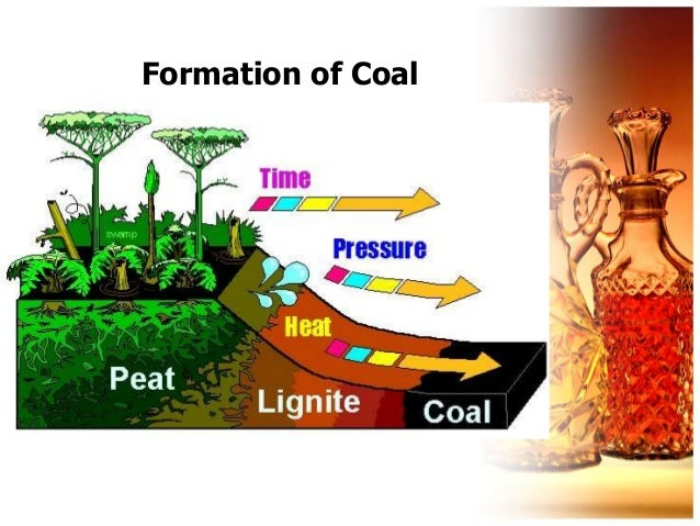 Crude Oil Natural Resource
