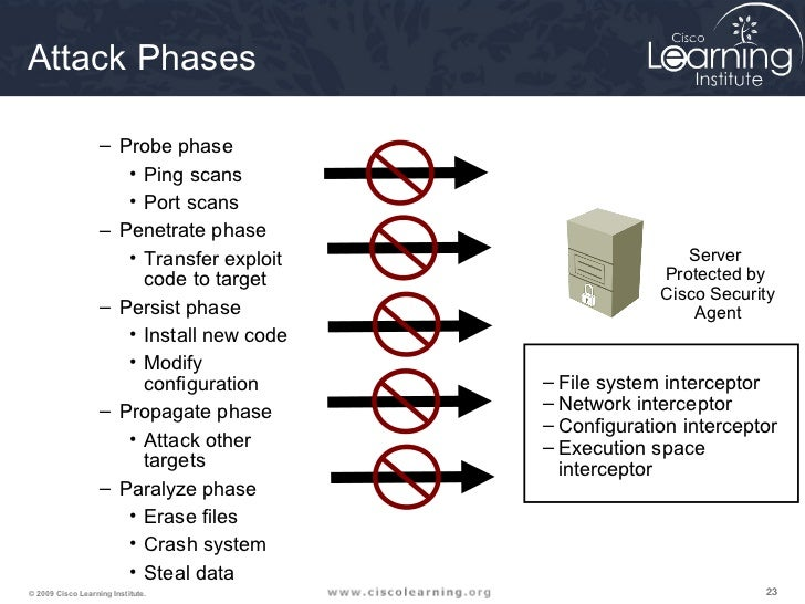 Phases of a Computer Attack