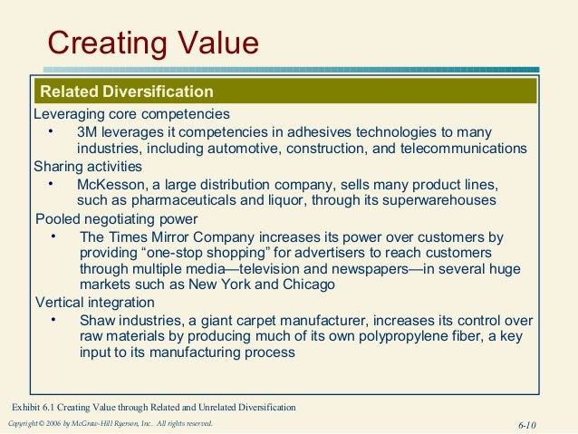 Creating Value          Related Diversification        Leveraging core competencies          •    3M leverages it competen...