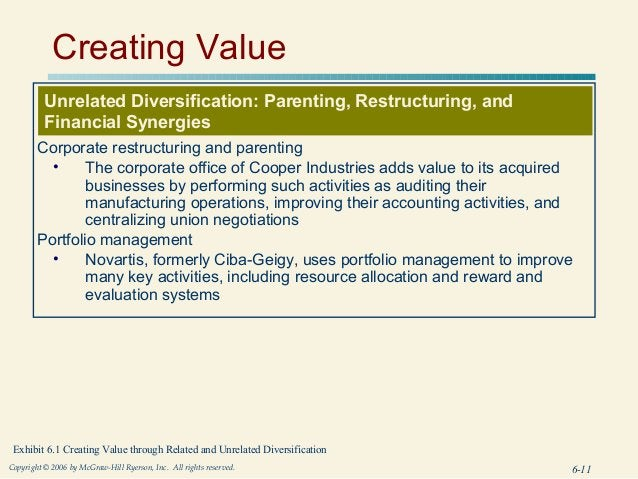 Creating Value          Unrelated Diversification: Parenting, Restructuring, and          Financial Synergies        Corpo...
