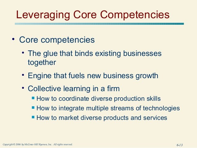 Leveraging Core Competencies        • Core competencies                 • The glue that binds existing businesses         ...