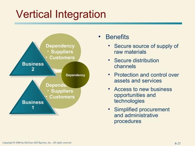 Vertical Integration                                                                         • Benefits                   ...