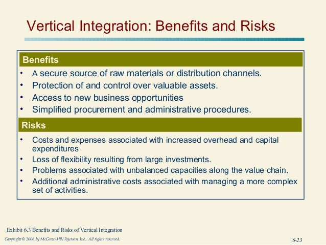 Vertical Integration: Benefits and Risks         Benefits        • A secure source of raw materials or distribution channe...