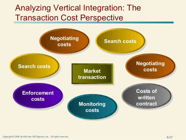Analyzing Vertical Integration: The            Transaction Cost Perspective                                               ...