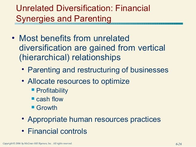 Unrelated Diversification: Financial            Synergies and Parenting        • Most benefits from unrelated          div...