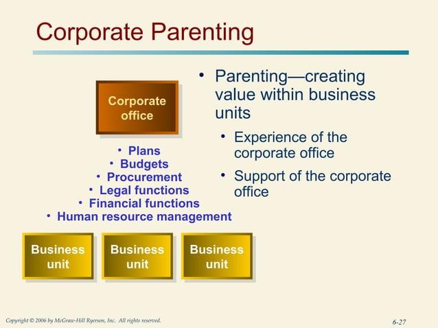 Corporate Parenting                                                                      • Parenting—creating             ...