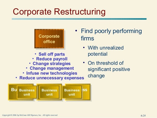 Corporate Restructuring                                                                         • Find poorly performing  ...
