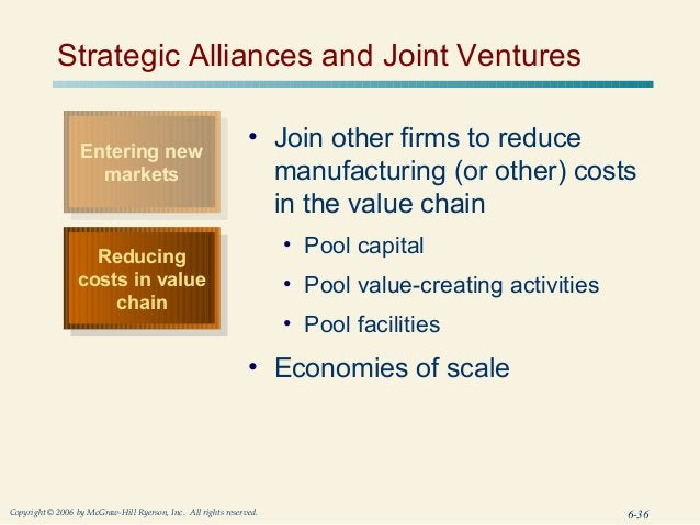 Strategic Alliances and Joint Ventures                  Entering new                                                      ...