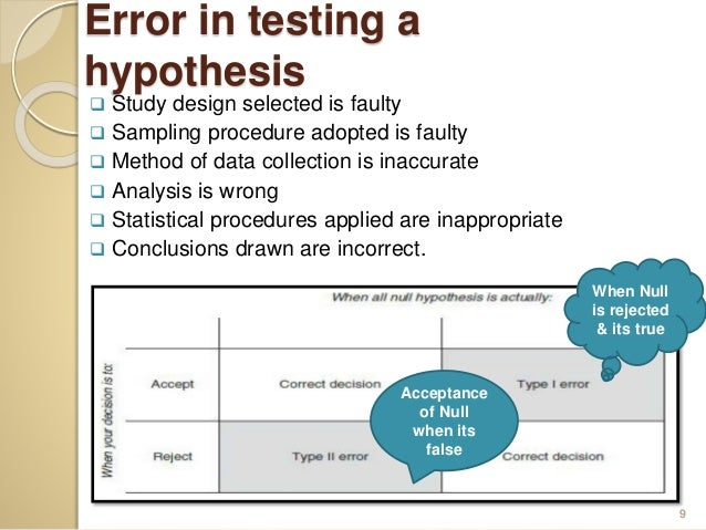 hypothesis testing in research methodology pdf