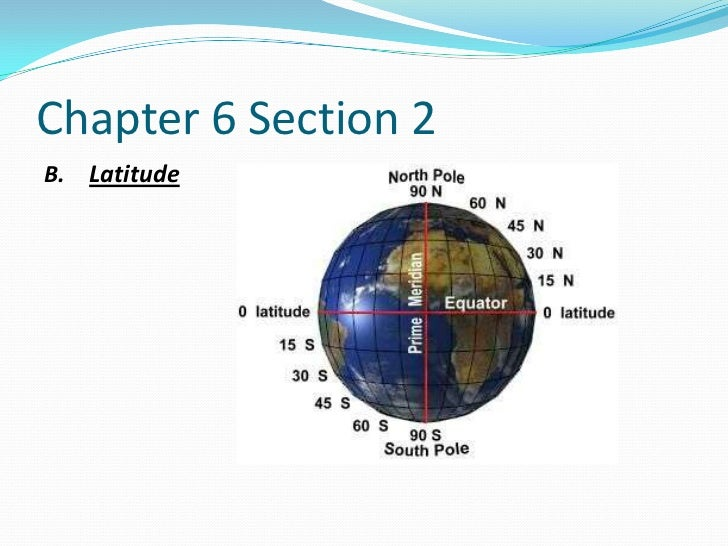 chapter 6 course notes Assignment chapter #6 test review videos none for this section online practice none for this section print notes section 67 notes in pdf form.
