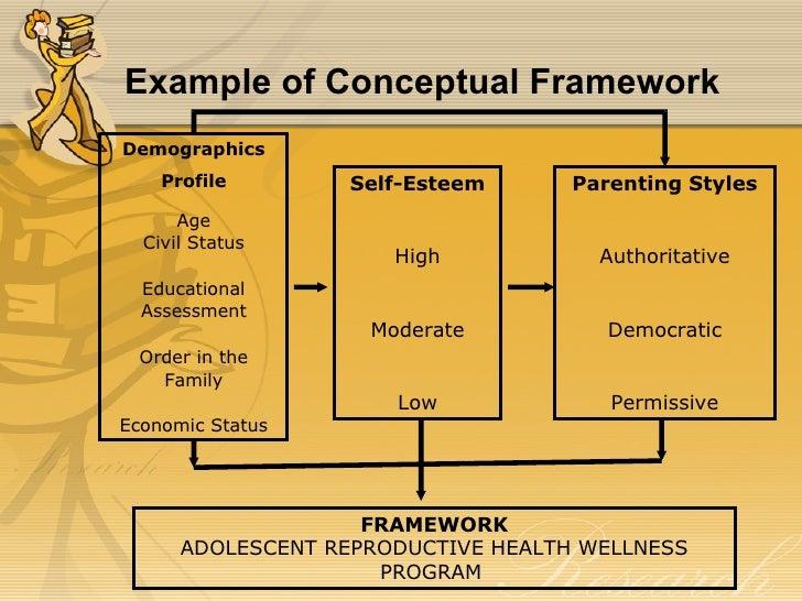 conceptual framework template