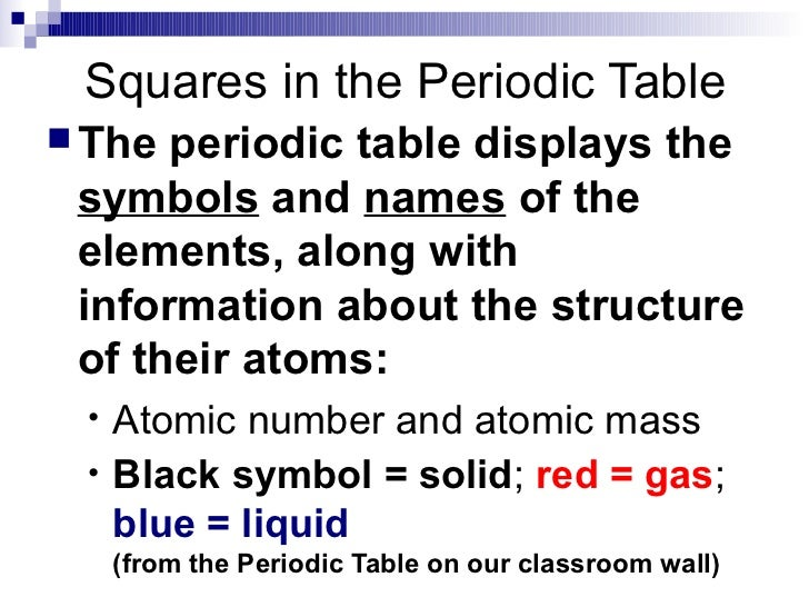 Chemistry chp 6 the periodic table revisited powerpoint periodic table on our classroom wall 11 groups of urtaz Image collections