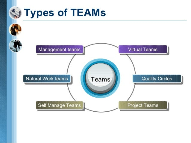 virtual team management essay A virtual team is a team whose members operate across space, time and organizational boundaries, and are linked through information technologies to achieve.