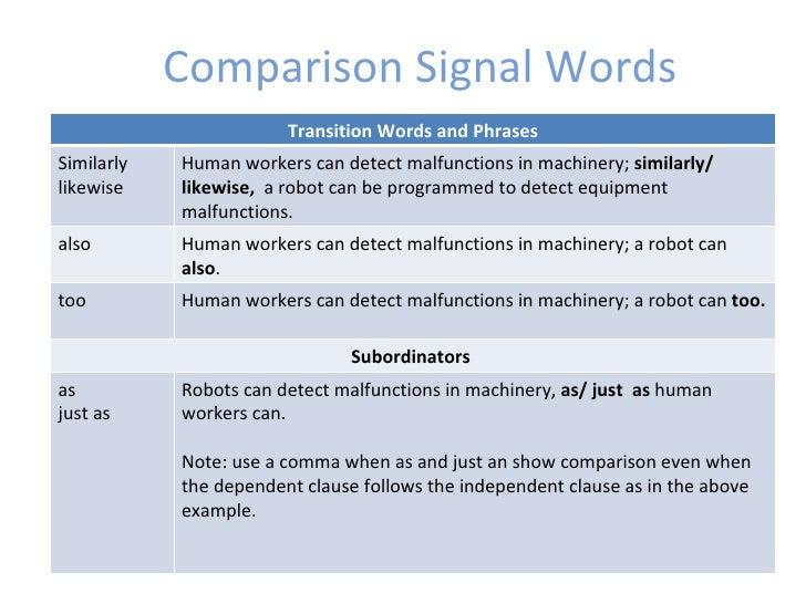 signal words academic writing