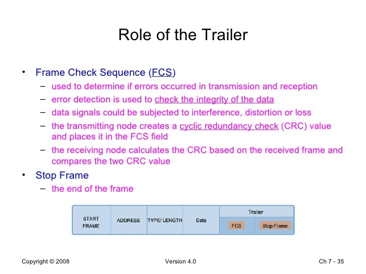 Fcs frame check sequence frame design reviews for Stallings motors cairo ga