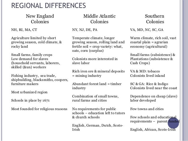 comparing the similarities and differences between the colonies of chesapeake bay and the new englan Compare and contrast the chesapeake and new us to see the similarities and differences of early the new england and the chesapeake bay colonies.
