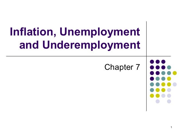 Inflation, Unemployment and Underemployment Chapter 7 1