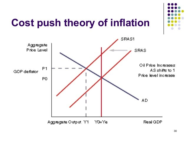 theories of unemployment 2018-8-17  professor pigou in his theory of unemployment makes the volume of employment to depend on two fundamental factors, namely (1) the real rates of wages for which workpeople stipulate, and (2) the shape of the real demand function for labour the central sections of his book are concerned with.