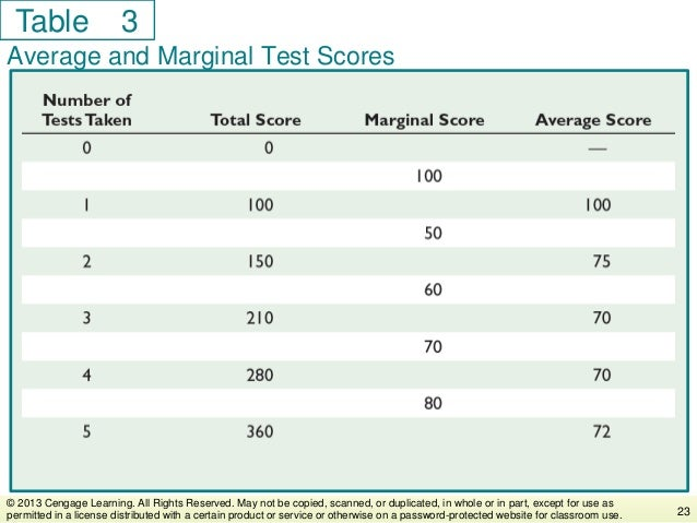 Table Average and Marginal Test Scores 23 © 2013 Cengage Learning. All Rights Reserved. May not be copied, scanned, or dup...
