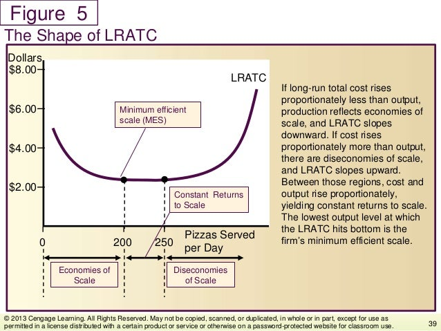 Figure If long-run total cost rises proportionately less than output, production reflects economies of scale, and LRATC sl...