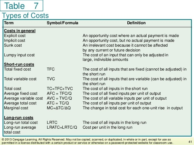 Table Types of Costs 41 © 2013 Cengage Learning. All Rights Reserved. May not be copied, scanned, or duplicated, in whole ...