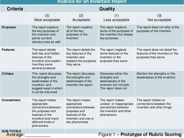 Performance-based assessment: rubrics, web 2. 0.
