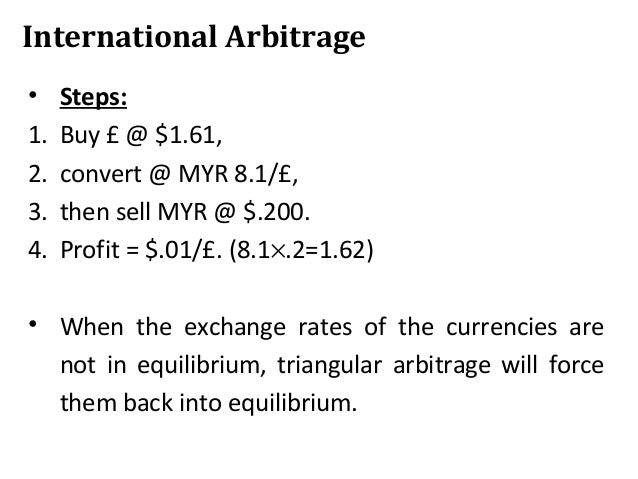 international arbitrage and interest rate parity 2 international financial management chapter theme this chapter illustrates how three types of arbitrage (locational, triangular, and covered interest) are executed emphasize that the key to arbitrage from an mnc's perspective is not the potential profits, but the relationships that should exist due to arbitrage the linkage between covered interest arbitrage and interest rate parity is critical.