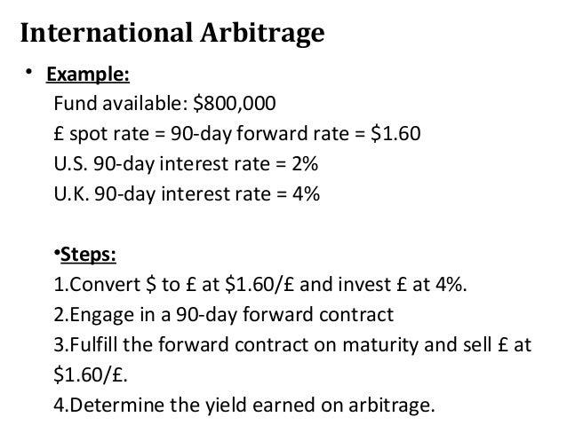International Arbitrage Interest Rate Parity