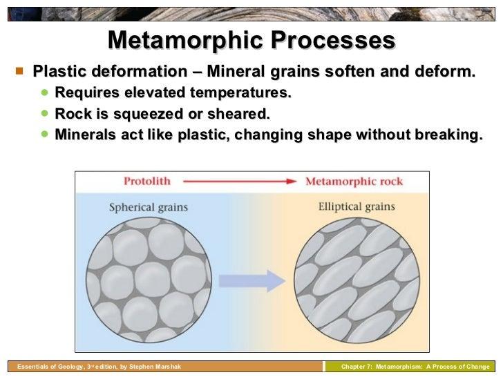 Chapter 7 Metamorphic Rocks